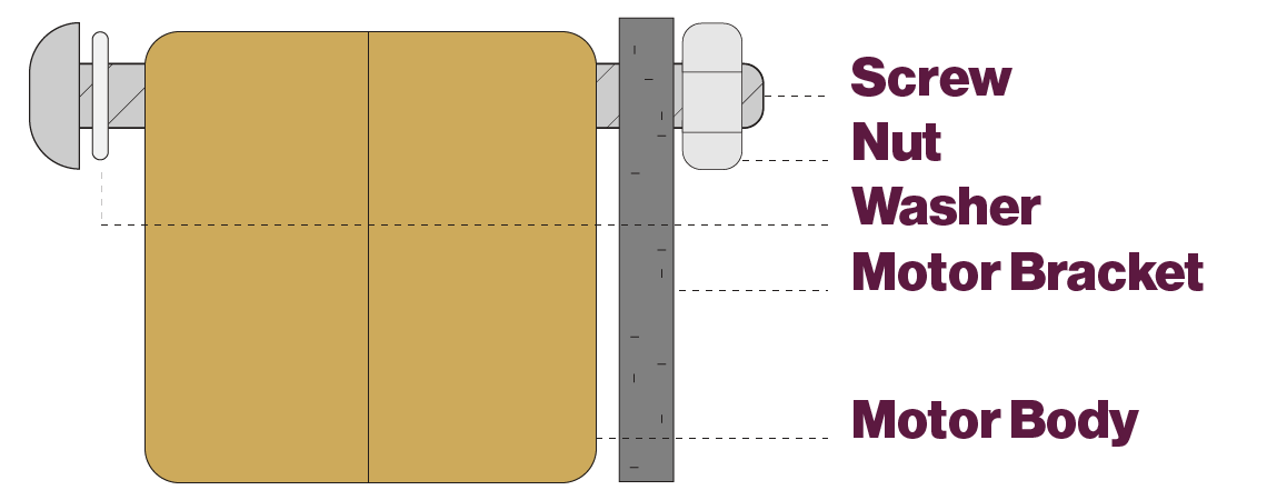 Assembly diagram - shows screw threading through, a washer, then motor body, then motor bracket, and then capped with the nut.