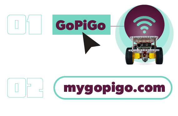 GoPiGo Pairing Instructions - Select GoPiGo wifi network - then go to mygopigo.com in a web browser.